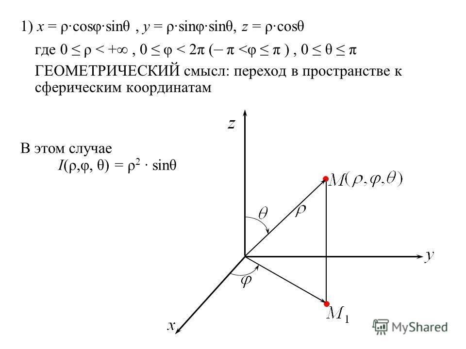 1) x = ρ·cosφ·sinθ, y = ρ·sinφ·sinθ, z = ρ·cosθ где 0 ρ < +, 0 φ < 2π ( – π