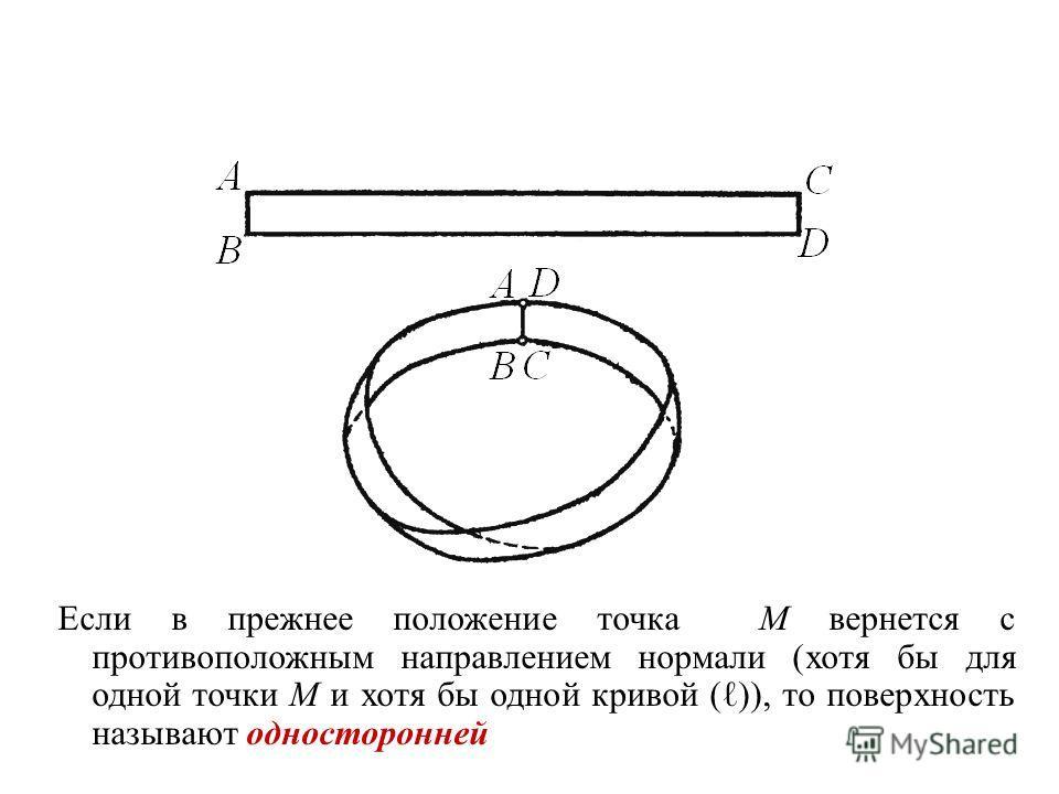 Если в прежнее положение точка M вернется с противоположным направлением нормали (хотя бы для одной точки M и хотя бы одной кривой ()), то поверхность называют односторонней