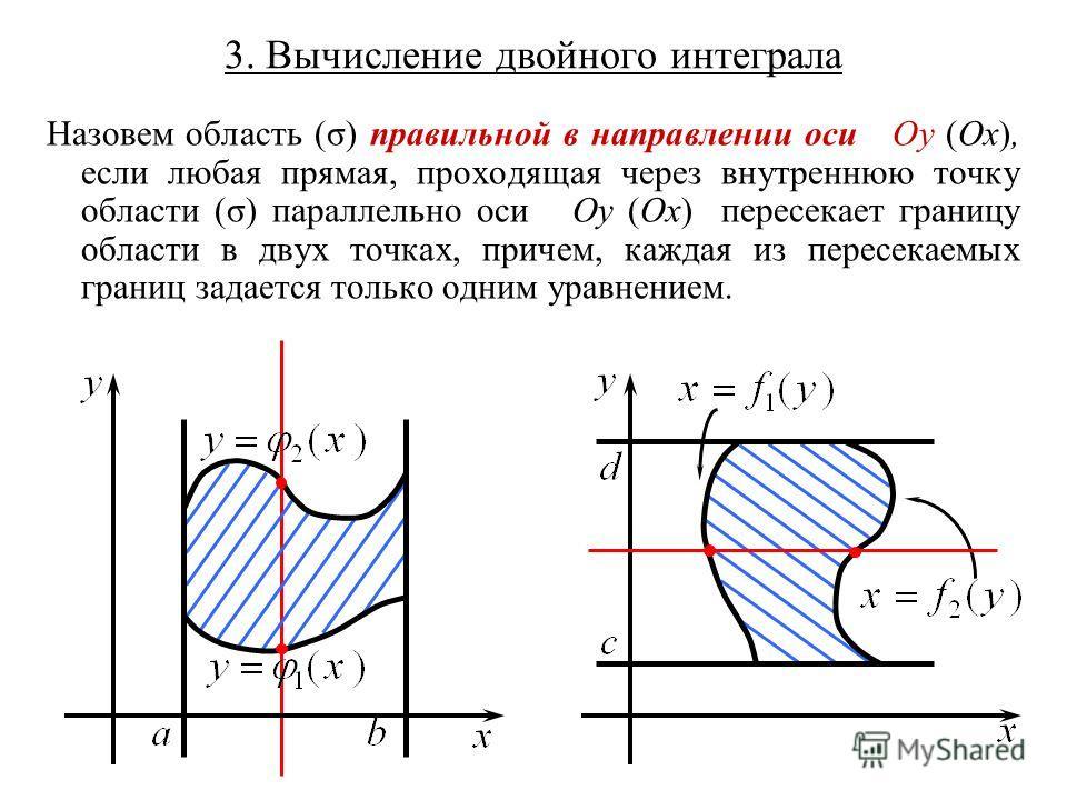 3. Вычисление двойного интеграла Назовем область (σ) правильной в направлении оси Oy (Ox), если любая прямая, проходящая через внутреннюю точку области (σ) параллельно оси Oy (Ox) пересекает границу области в двух точках, причем, каждая из пересекаем