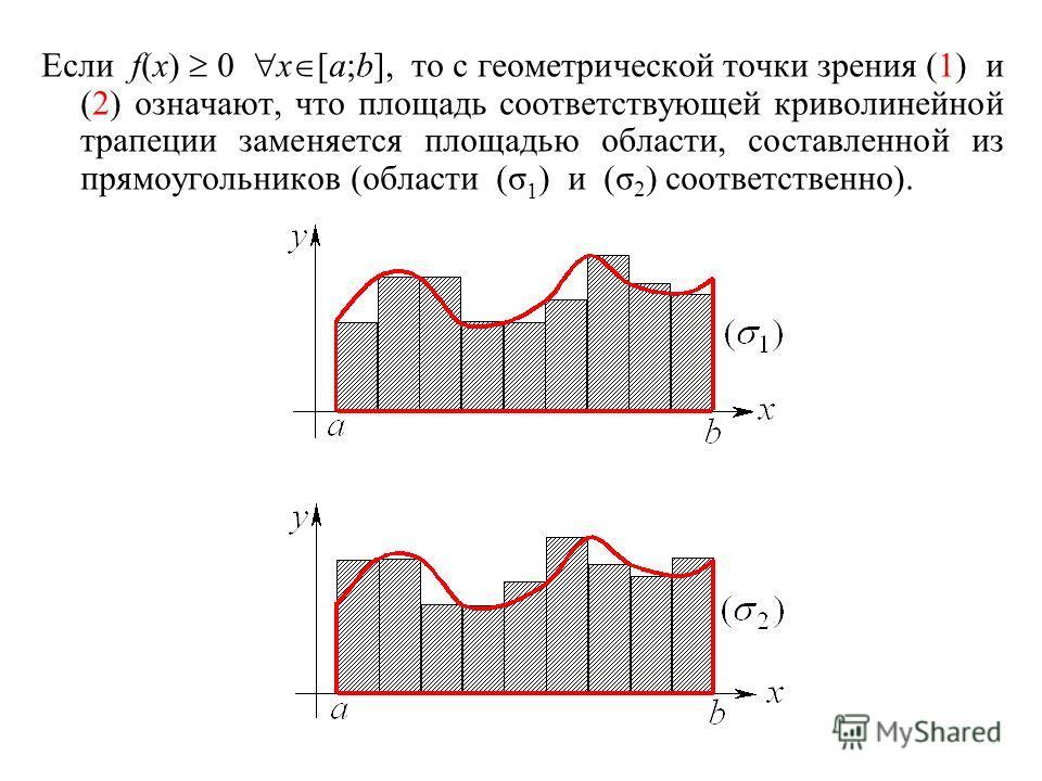 Если f(x) 0 x [a;b], то с геометрической точки зрения (1) и (2) означают, что площадь соответствующей криволинейной трапеции заменяется площадью области, составленной из прямоугольников (области (σ 1 ) и (σ 2 ) соответственно).