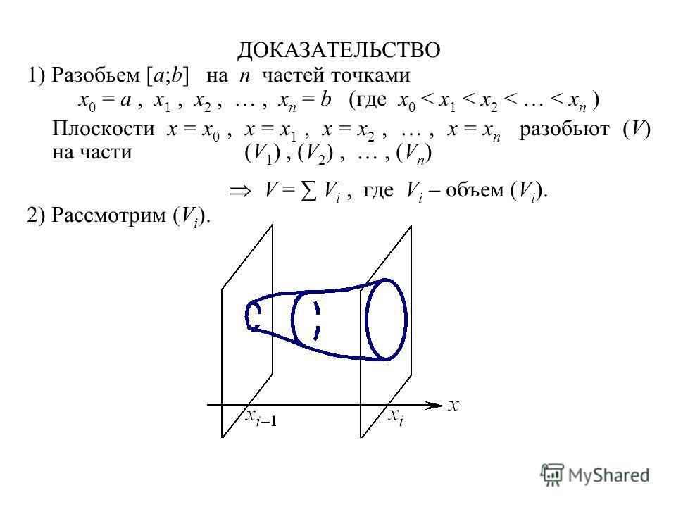 ДОКАЗАТЕЛЬСТВО 1) Разобьем [a;b] на n частей точками x 0 = a, x 1, x 2, …, x n = b (где x 0 < x 1 < x 2 < … < x n ) Плоскости x = x 0, x = x 1, x = x 2, …, x = x n разобьют (V) на части(V 1 ), (V 2 ), …, (V n ) V = V i, где V i – объем (V i ). 2) Рас