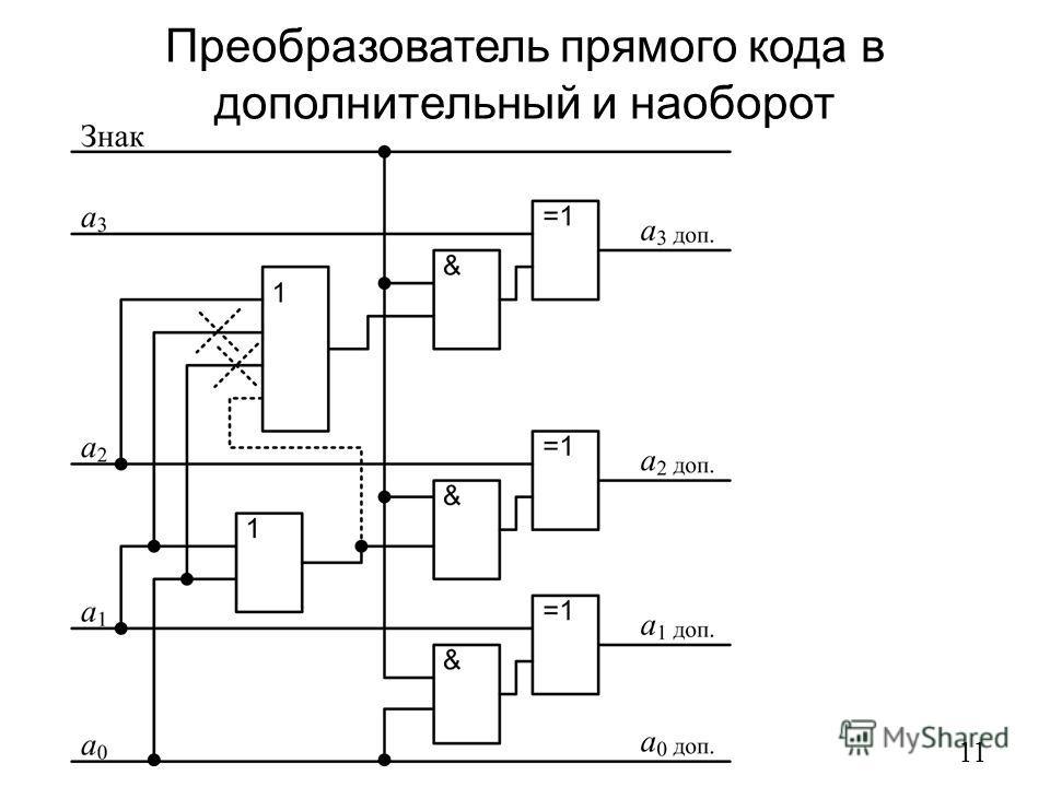 Преобразователь прямого кода в дополнительный и наоборот 11