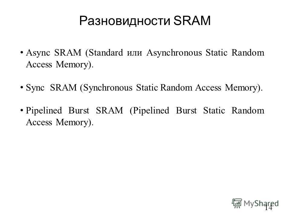 Разновидности SRAM 14 Async SRAM (Standard или Asynchronous Static Random Access Memory). Sync SRAM (Synchronous Static Random Access Memory). Pipelined Burst SRAM (Pipelined Burst Static Random Access Memory).