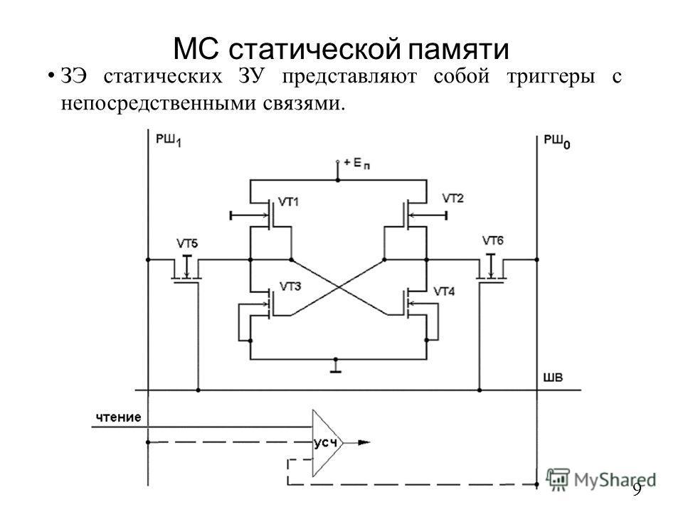 МС статической памяти 9 ЗЭ статических ЗУ представляют собой триггеры с непосредственными связями.