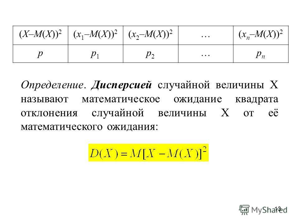 13 Определение. Дисперсией случайной величины Х называют математическое ожидание квадрата отклонения случайной величины Х от её математического ожидания: (X–М(Х)) 2 (x 1 –М(Х)) 2 (x 2 –М(Х)) 2 …(x n –М(Х)) 2 pp1p1 p2p2 …pnpn