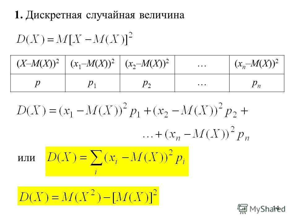 14 1. Дискретная случайная величина (X–М(Х)) 2 (x 1 –М(Х)) 2 (x 2 –М(Х)) 2 …(x n –М(Х)) 2 pp1p1 p2p2 …pnpn или