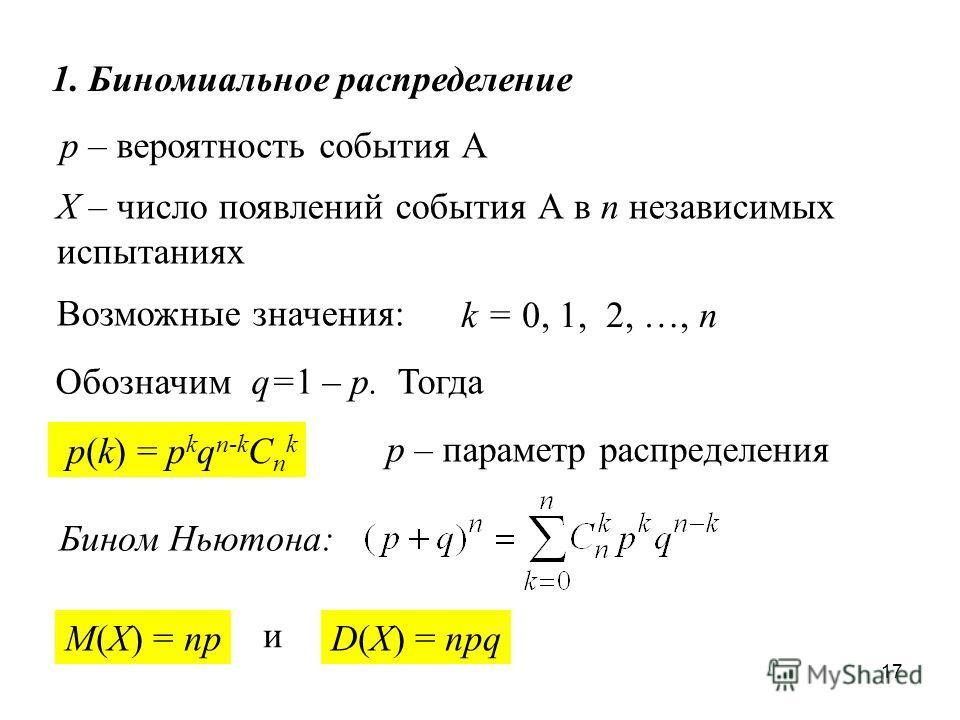 17 1. Биномиальное распределение Х – число появлений события А в n независимых испытаниях p – вероятность события А Возможные значения: Обозначим q=1 – p. Тогда p(k) = p k q n-k C n k М(Х) = np k = 0, 1, 2, …, n Бином Ньютона: D(Х) = npq и р – параме