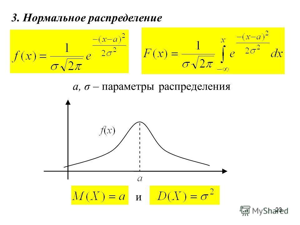 23 3. Нормальное распределение и a, σ – параметры распределения