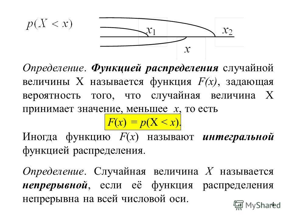 4 Определение. Функцией распределения случайной величины Х называется функция F(x), задающая вероятность того, что случайная величина Х принимает значение, меньшее x, то есть F(x) = p(X < x). Иногда функцию F(x) называют интегральной функцией распред