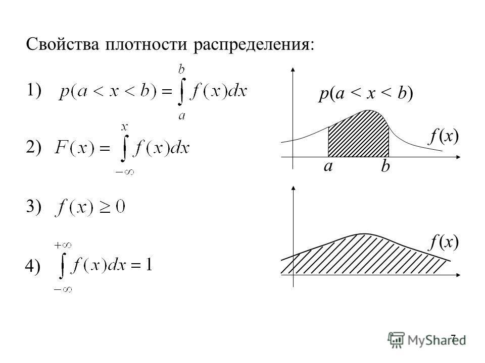 7 Свойства плотности распределения: 1)2) 3) 4) a b f (x)f (x) p(a < x < b) f (x)f (x)