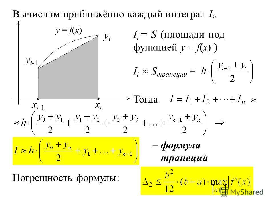 y = f(x) x i-1 xixi y i-1 yiyi Вычислим приближённо каждый интеграл I i. I i = S (площади под функцией y = f(x) ) I i S трапеции = Тогда – формула трапеций Погрешность формулы: