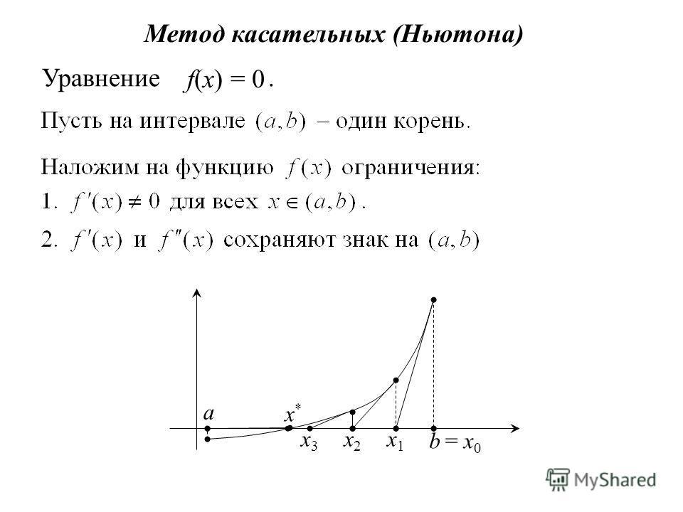 Уравнение. Метод касательных (Ньютона) f(x) = 0 a b x*x* = x 0 x2x2 x3x3 x1x1