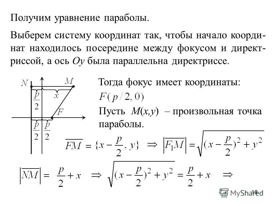 18 Выберем систему координат так, чтобы начало коорди- нат находилось посередине между фокусом и директ- риссой, а ось Oy была параллельна директриссе. Пусть М(x,y) – произвольная точка параболы. Получим уравнение параболы. Тогда фокус имеет координа