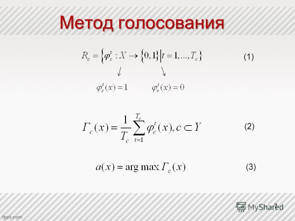 Метод голосования (1) (2) (3) 7