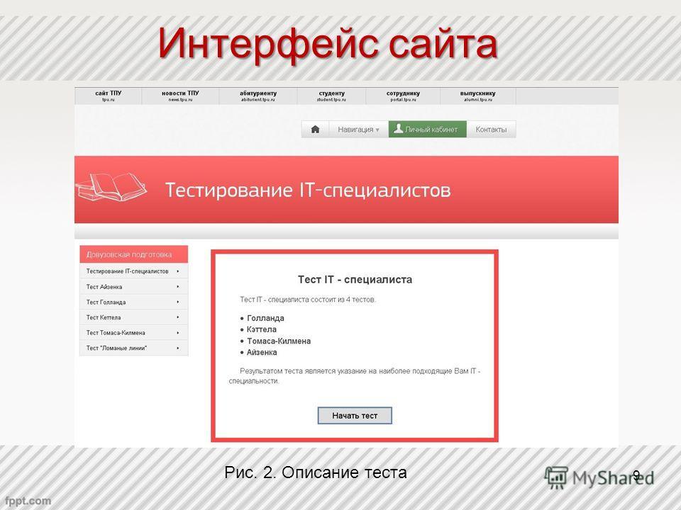 Интерфейс сайта Рис. 2. Описание теста 9