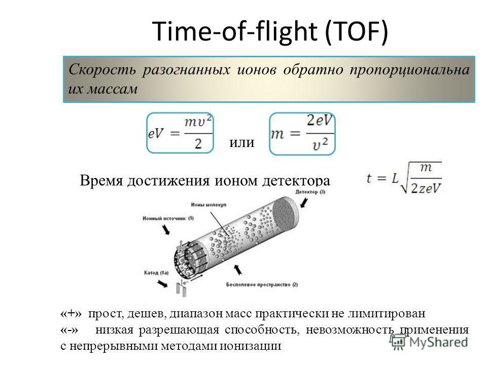 Time-of-flight (TOF) Скорость разогнанных ионов обратно пропорциональна их массам или Время достижения ионом детектора «+» прост, дешев, диапазон масс практически не лимитирован «-» низкая разрешающая способность, невозможность применения с непрерывн
