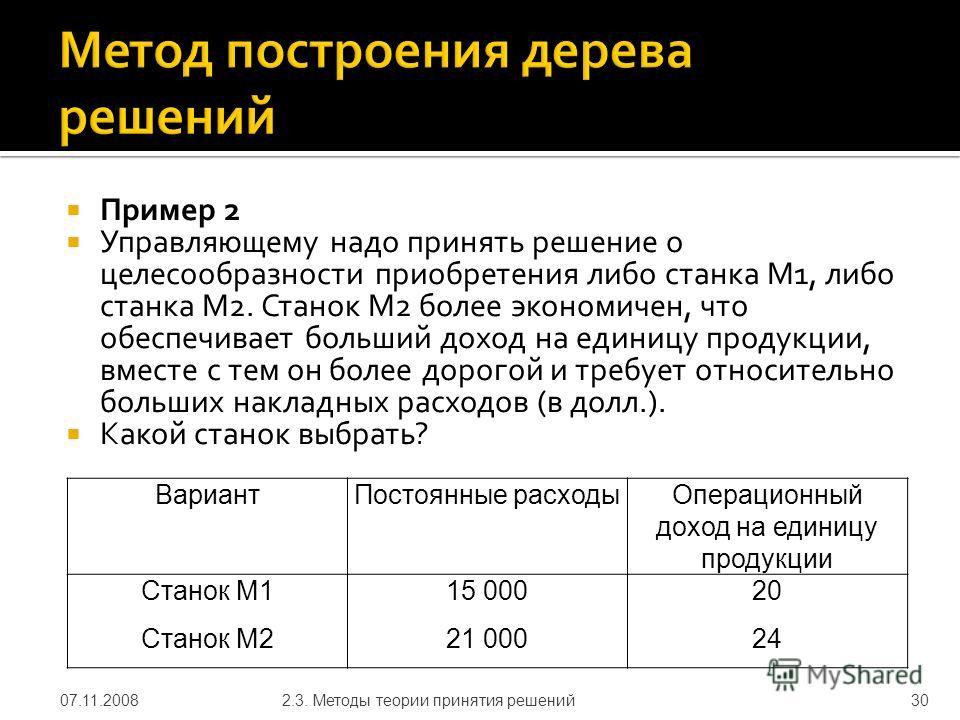 Пример 2 Управляющему надо принять решение о целесообразности приобретения либо станка M1, либо станка М2. Станок М2 более экономичен, что обеспечивает больший доход на единицу продукции, вместе с тем он более дорогой и требует относительно больших н