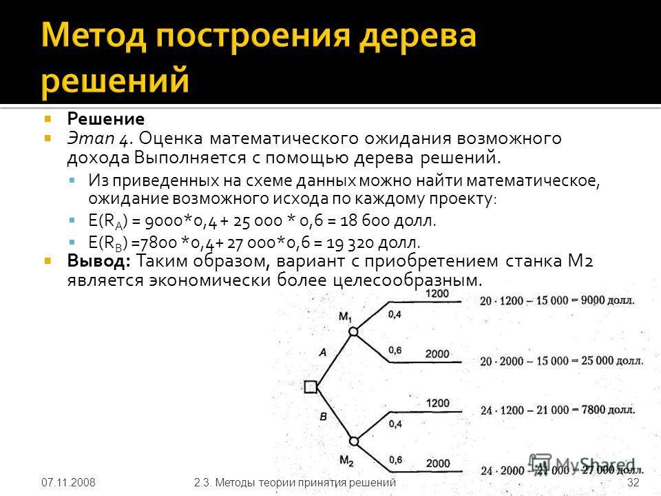 Решение Этап 4. Оценка математического ожидания возможного дохода Выполняется с помощью дерева решений. Из приведенных на схеме данных можно найти математическое, ожидание возможного исхода по каждому проекту: E(R A ) = 9000*0,4 + 25 000 * 0,6 = 18 6