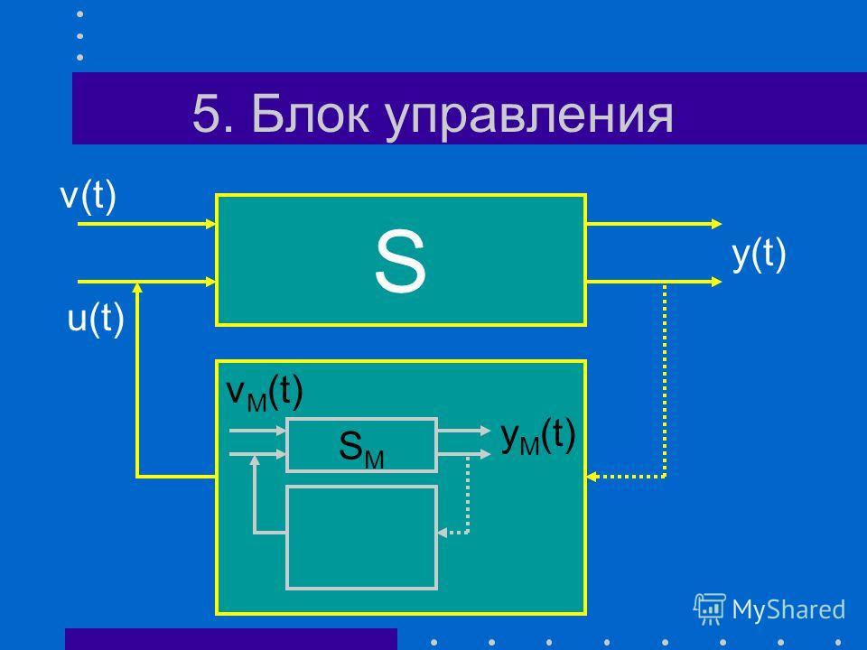4. Модель системы Выбор управления производится на модели y M (t) = S M ( u(t), v M (t) ) SMSM u(t)=? v M (t) y M (t)