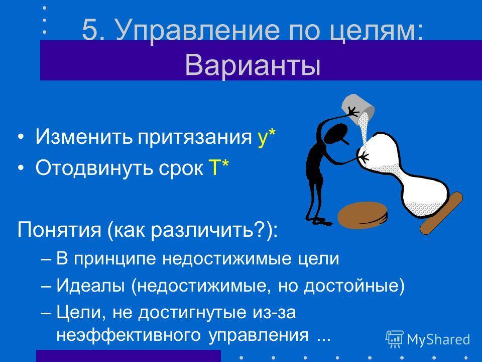 5. Управление по целям Если управление по структуре не приводит к цели изменить цель ! y * (t) y0y0 y * T0T0 T * Цель y M *(t) y(t)