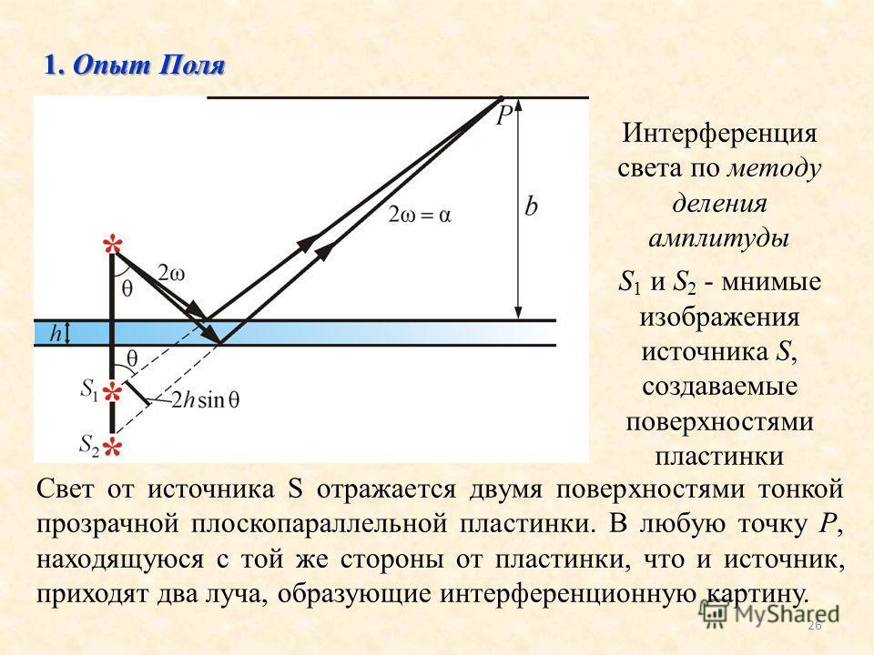 26 1. Опыт Поля Интерференция света по методу деления амплитуды S 1 и S 2 - мнимые изображения источника S, создаваемые поверхностями пластинки Свет от источника S отражается двумя поверхностями тонкой прозрачной плоскопараллельной пластинки. В любую