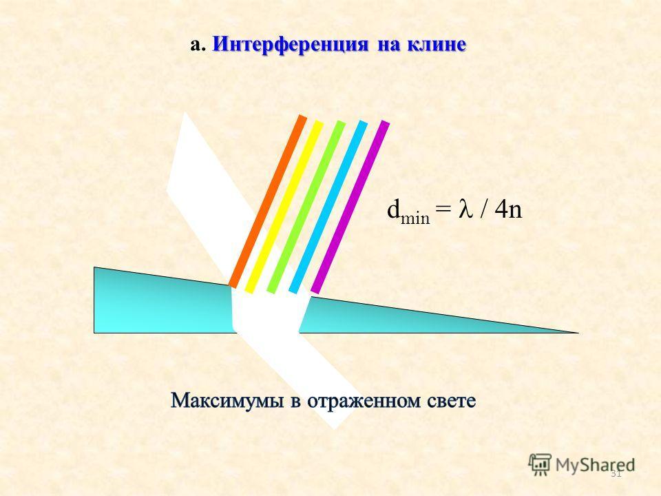 31 d min = 4n Интерференция на клине а. Интерференция на клине