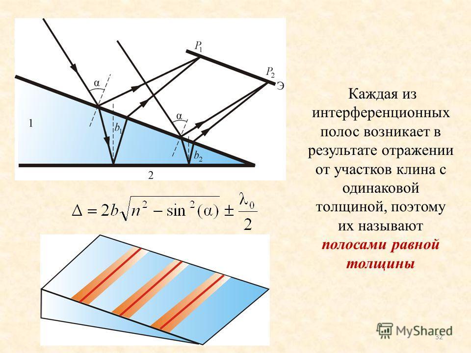 32 Каждая из интерференционных полос возникает в результате отражении от участков клина с одинаковой толщиной, поэтому их называют полосами равной толщины