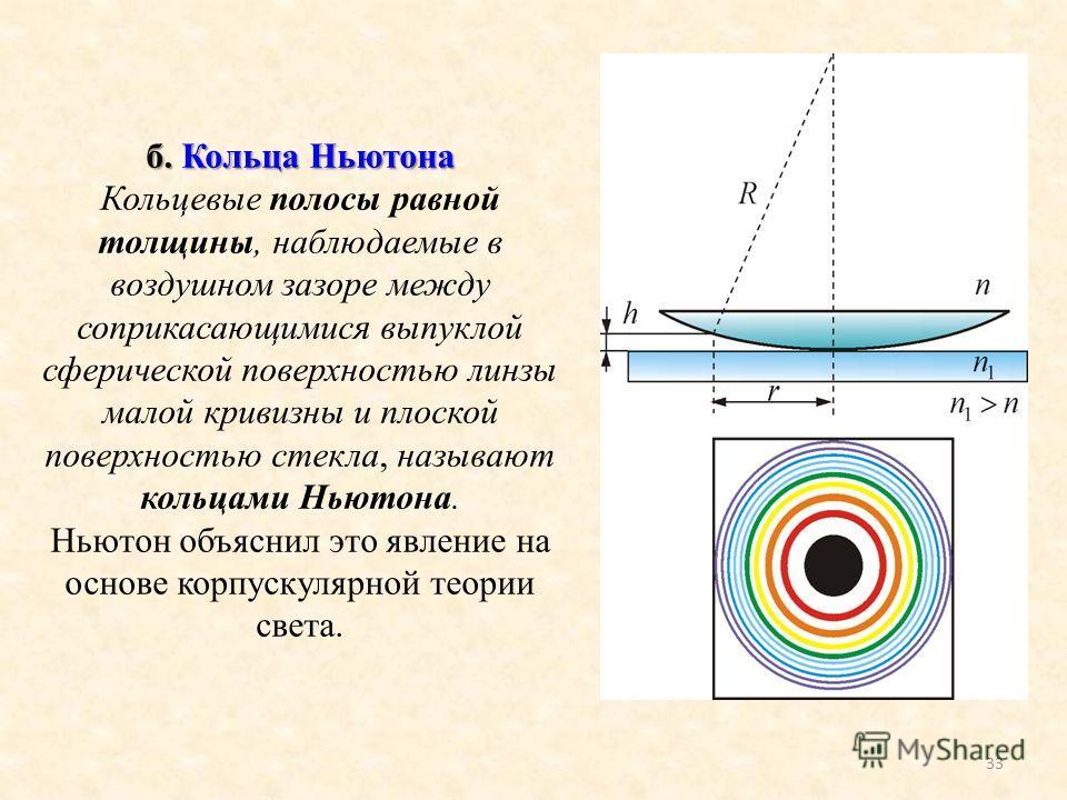 33 б. Кольца Ньютона Кольцевые полосы равной толщины, наблюдаемые в воздушном зазоре между соприкасающимися выпуклой сферической поверхностью линзы малой кривизны и плоской поверхностью стекла, называют кольцами Ньютона. Ньютон объяснил это явление н