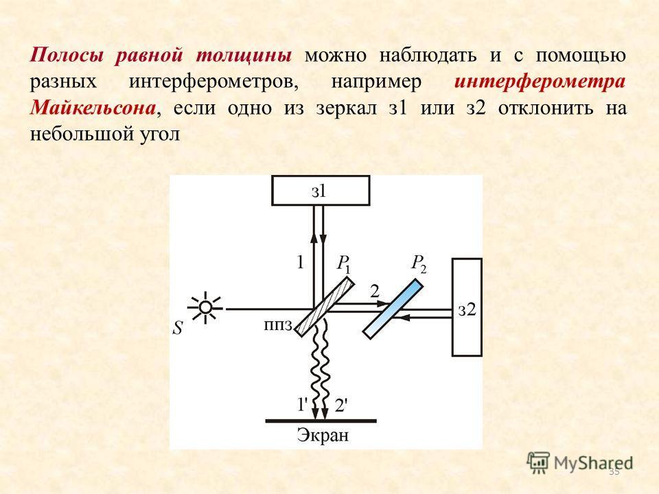 35 Полосы равной толщины можно наблюдать и с помощью разных интерферометров, например интерферометра Майкельсона, если одно из зеркал з1 или з2 отклонить на небольшой угол