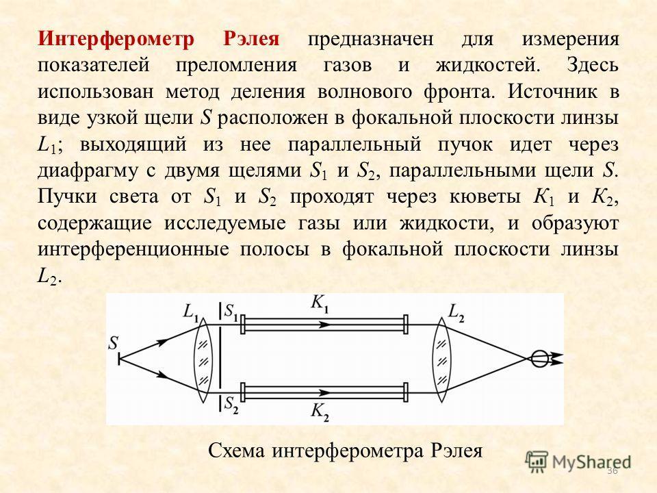 36 Схема интерферометра Рэлея Интерферометр Рэлея предназначен для измерения показателей преломления газов и жидкостей. Здесь использован метод деления волнового фронта. Источник в виде узкой щели S расположен в фокальной плоскости линзы L 1 ; выходя