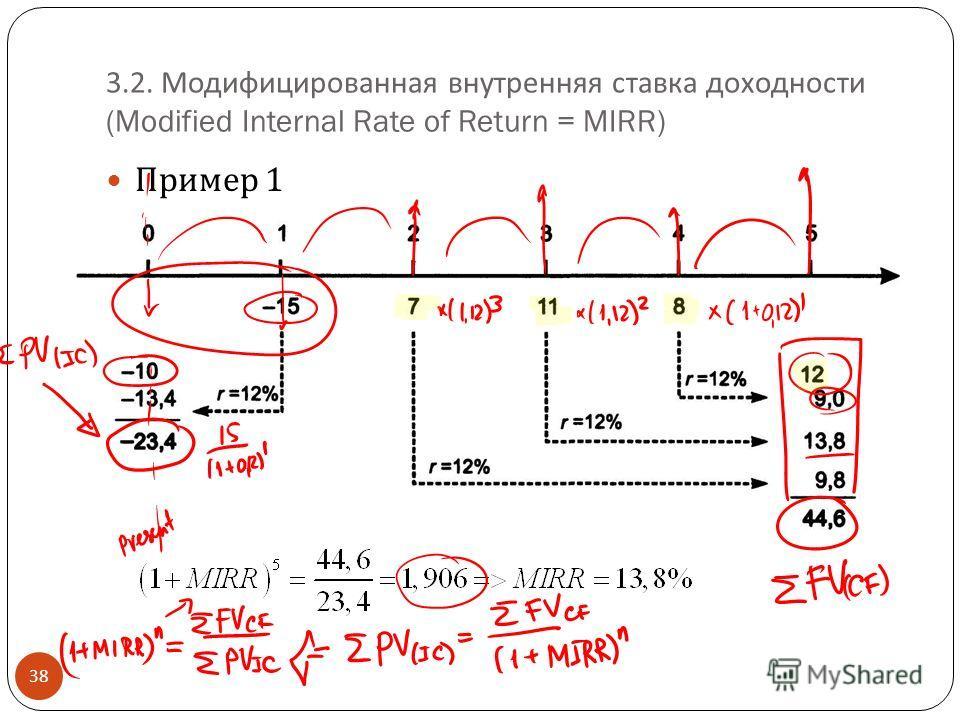 3.2. Модифицированная внутренняя ставка доходности (Modified Internal Rate of Return = MIRR) 38 Пример 1