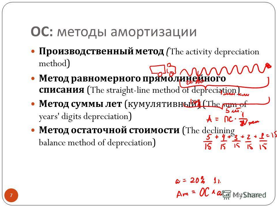 ОС : методы амортизации Производственный метод (The activity depreciation method) Метод равномерного прямолинейного списания (The straight-line method of depreciation) Метод суммы лет ( кумулятивный ) (The sum of years' digits depreciation) Метод ост