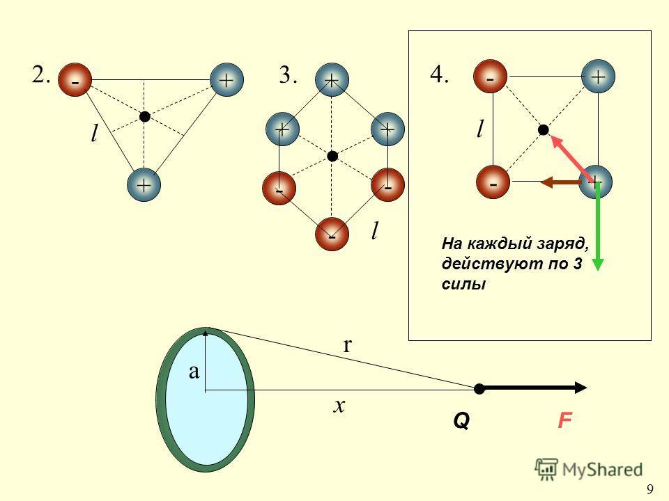 - - - - - - + + ++ + + + 2. l l l 3. 4. r а х 9 На каждый заряд, действуют по 3 силы QF