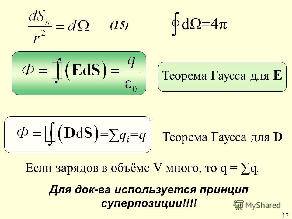 dΩ=4π Если зарядов в объёме V много, то q = q i =q i =q Теорема Гаусса для D 1717 (15) Теорема Гаусса для Е Для док-ва используется принцип суперпозиции!!!!