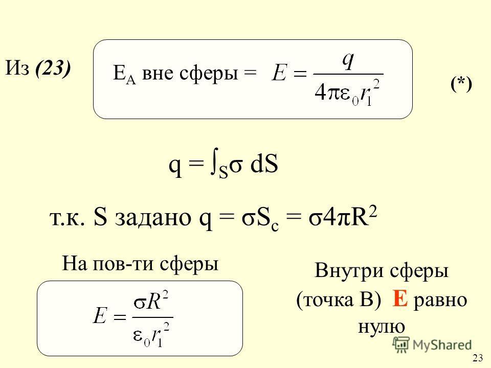 На пов-ти сферы т.к. S задано q = σS с = σ4πR 2 q = S σ dS (*)(*) Из (23) Е А вне сферы = 23 Внутри сферы (точка В) Е равно нулю