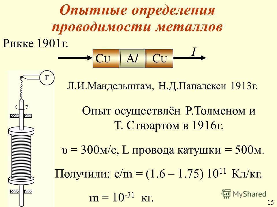 Опытные определения проводимости металлов Рикке 1901г. CUCU CUCU AlAl I Л.И.Мандельштам, Н.Д.Папалекси 1913г. Опыт осуществлён Р.Толменом и Т. Стюартом в 1916г. υ = 300м/с, L провода катушки = 500м. Получили: e/m = (1.6 – 1.75) 10 11 Кл/кг. m = 10 -3