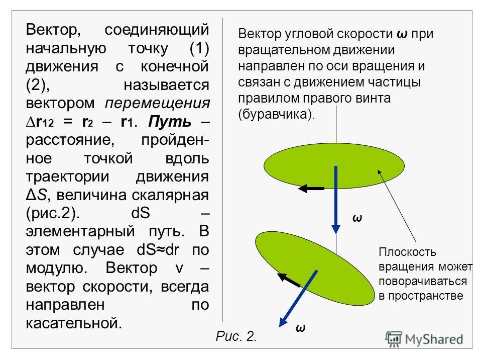 06.12.201329 Рис. 2. Вектор, соединяющий начальную точку (1) движения с конечной (2), называется вектором перемещения r 12 = r 2 – r 1. Путь – расстояние, пройден- ное точкой вдоль траектории движения ΔS, величина скалярная (рис.2). dS – элементарный