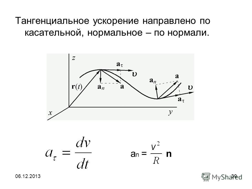 06.12.201339 Тангенциальное ускорение направлено по касательной, нормальное – по нормали. aτaτ a n = n