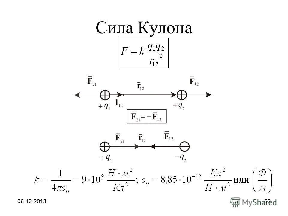 06.12.201352 Сила Кулона