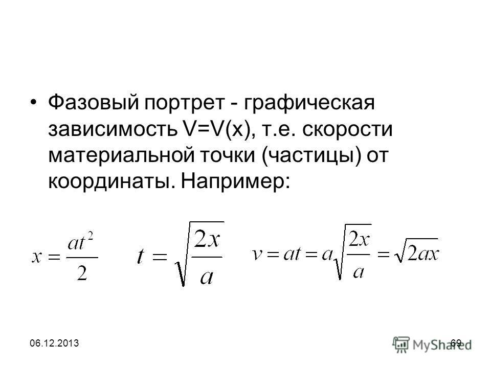 06.12.201369 Фазовый портрет - графическая зависимость V=V(x), т.е. скорости материальной точки (частицы) от координаты. Например: