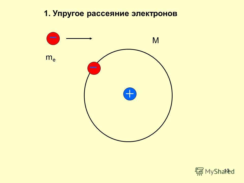 13 1. Упругое рассеяние электронов meme M