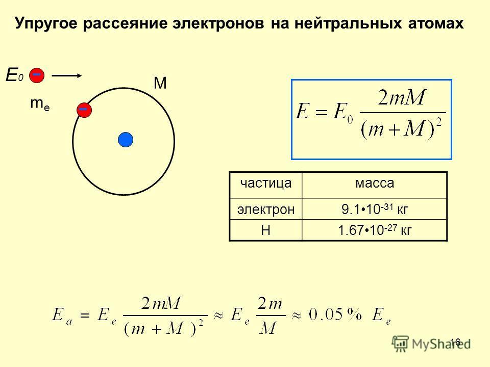 16 Упругое рассеяние электронов на нейтральных атомах meme M частицамасса электрон9.110 -31 кг H1.6710 -27 кг E0E0