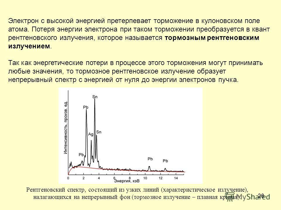 28 Электрон с высокой энергией претерпевает торможение в кулоновском поле атома. Потеря энергии электрона при таком торможении преобразуется в квант рентгеновского излучения, которое называется тормозным рентгеновским излучением. Так как энергетическ