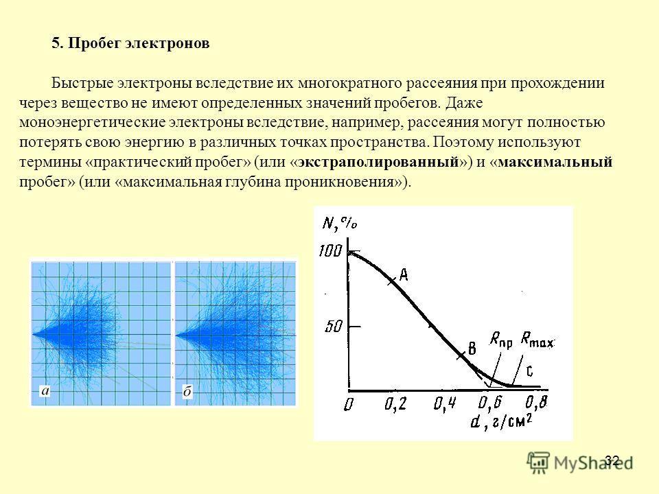 32 5. Пробег электронов Быстрые электроны вследствие их многократного рассеяния при прохождении через вещество не имеют определенных значений пробегов. Даже моноэнергетические электроны вследствие, например, рассеяния могут полностью потерять свою эн