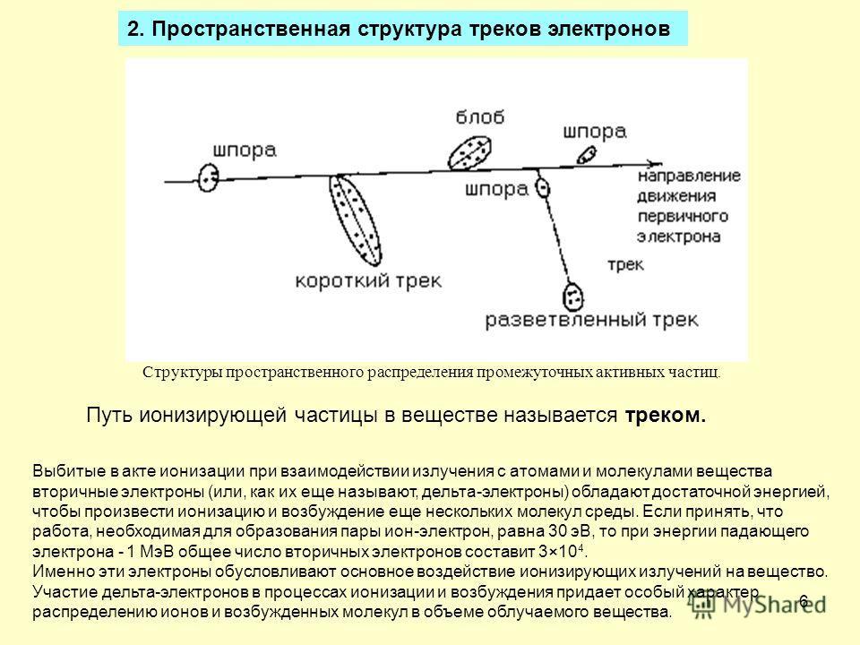 6 2. Пространственная структура треков электронов Структуры пространственного распределения промежуточных активных частиц. Путь ионизирующей частицы в веществе называется треком. Выбитые в акте ионизации при взаимодействии излучения с атомами и молек