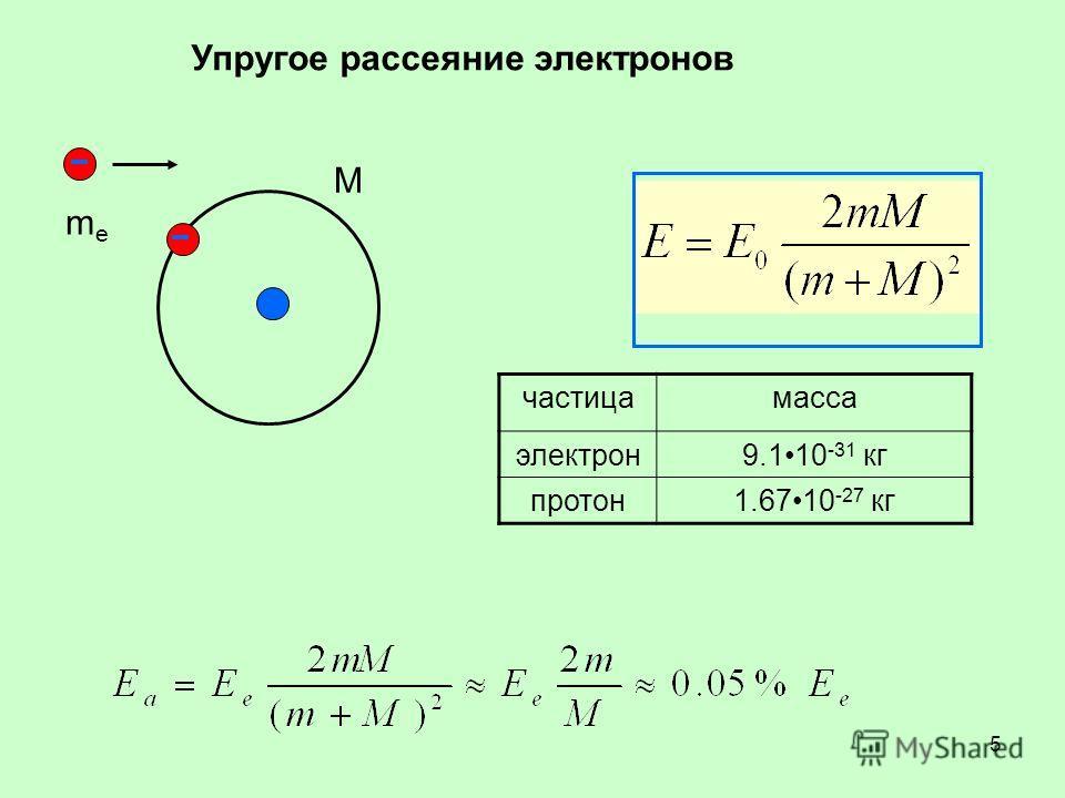 5 Упругое рассеяние электронов meme M частицамасса электрон9.110 -31 кг протон1.6710 -27 кг