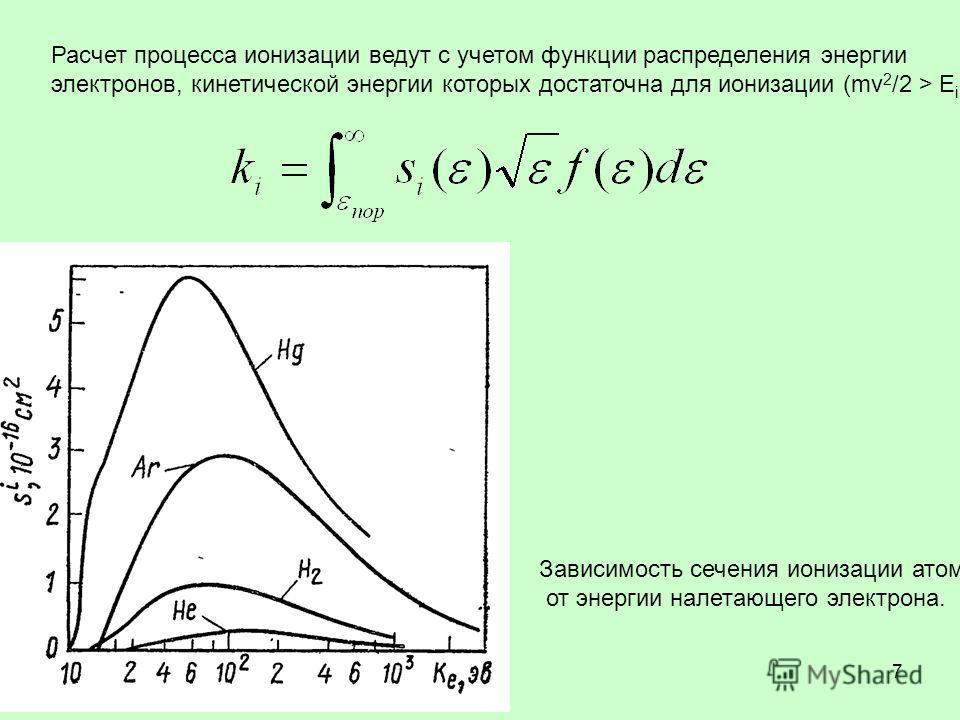 7 Зависимость сечения ионизации атомов от энергии налетающего электрона. Расчет процесса ионизации ведут с учетом функции распределения энергии электронов, кинетической энергии которых достаточна для ионизации (mv 2 /2 > E i ).