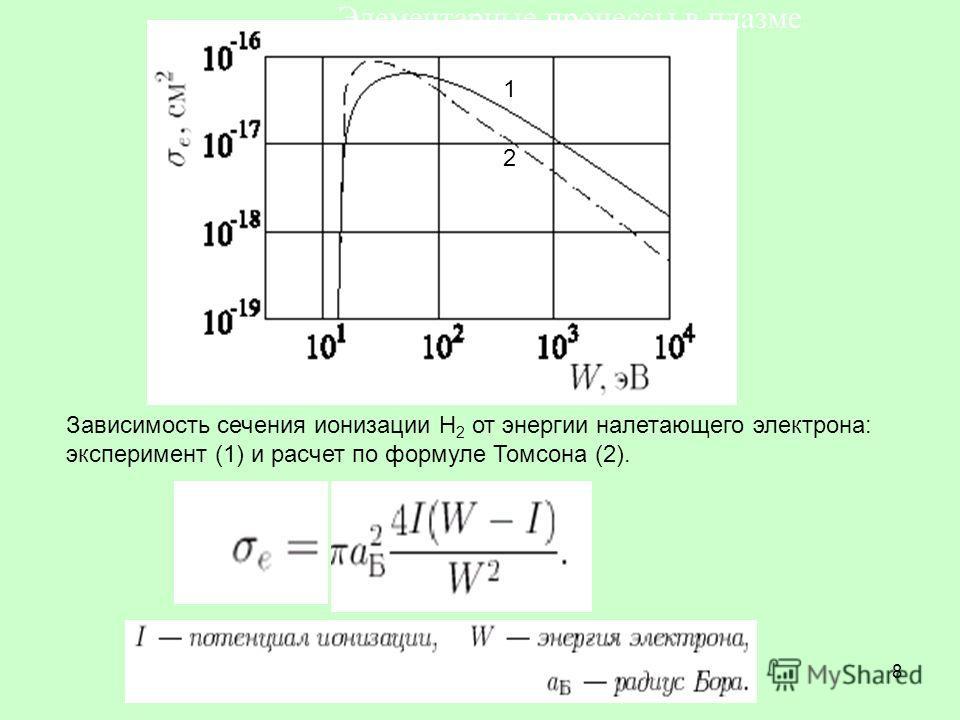 8 Элементарные процессы в плазме Зависимость сечения ионизации H 2 от энергии налетающего электрона: эксперимент (1) и расчет по формуле Томсона (2). 1 2