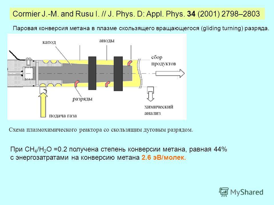 Схема плазмохимического реактора со скользящим дуговым разрядом. Cormier J.-M. and Rusu I. // J. Phys. D: Appl. Phys. 34 (2001) 2798–2803 Паровая конверсия метана в плазме скользящего вращающегося (gliding turning) разряда. При CH 4 /H 2 O =0.2 получ