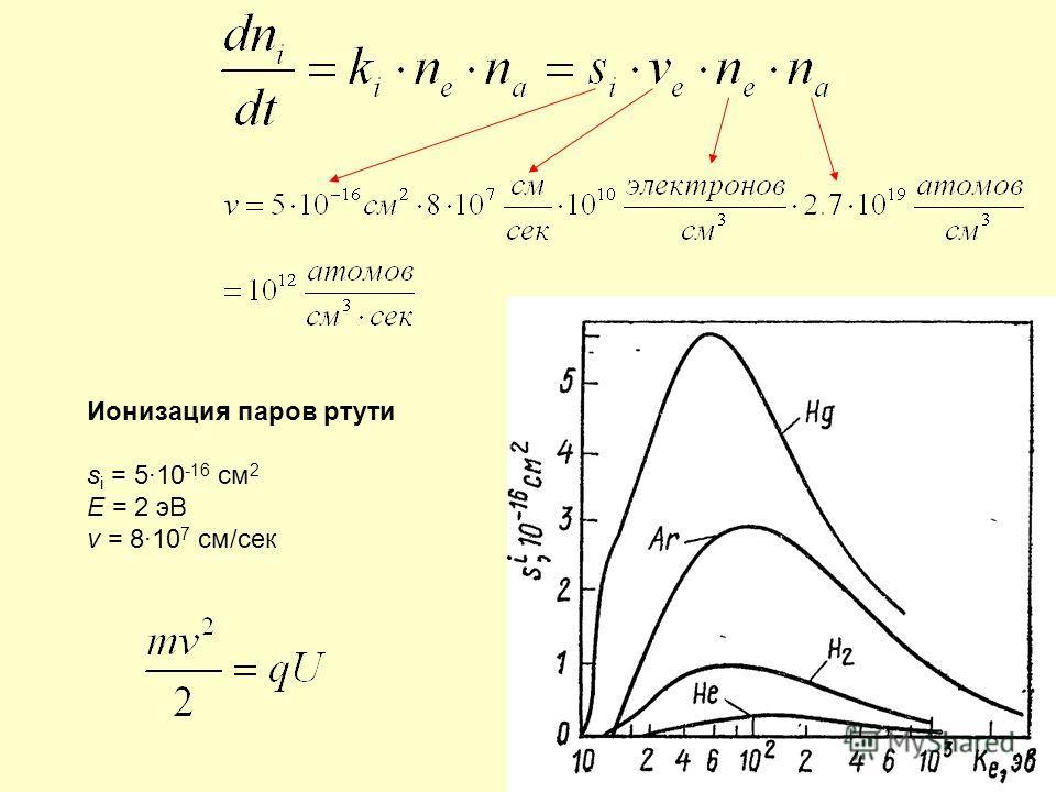 13 Ионизация паров ртути s i = 5·10 -16 см 2 E = 2 эВ v = 8·10 7 см/cек